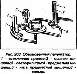 справочник г королев телефонов